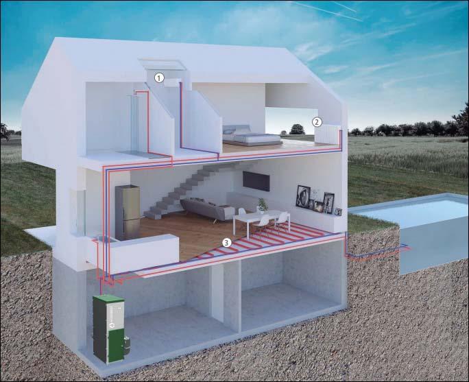 casa_equipada_con_caldera_ecoforest